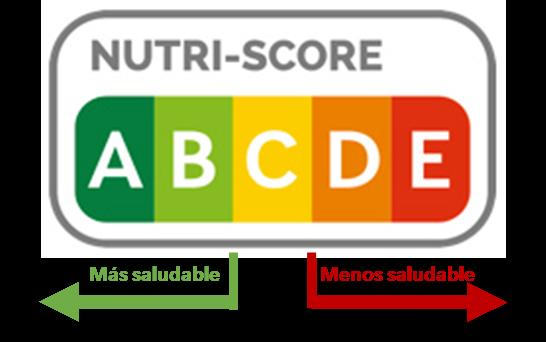 nutriscore etiquetado saludable